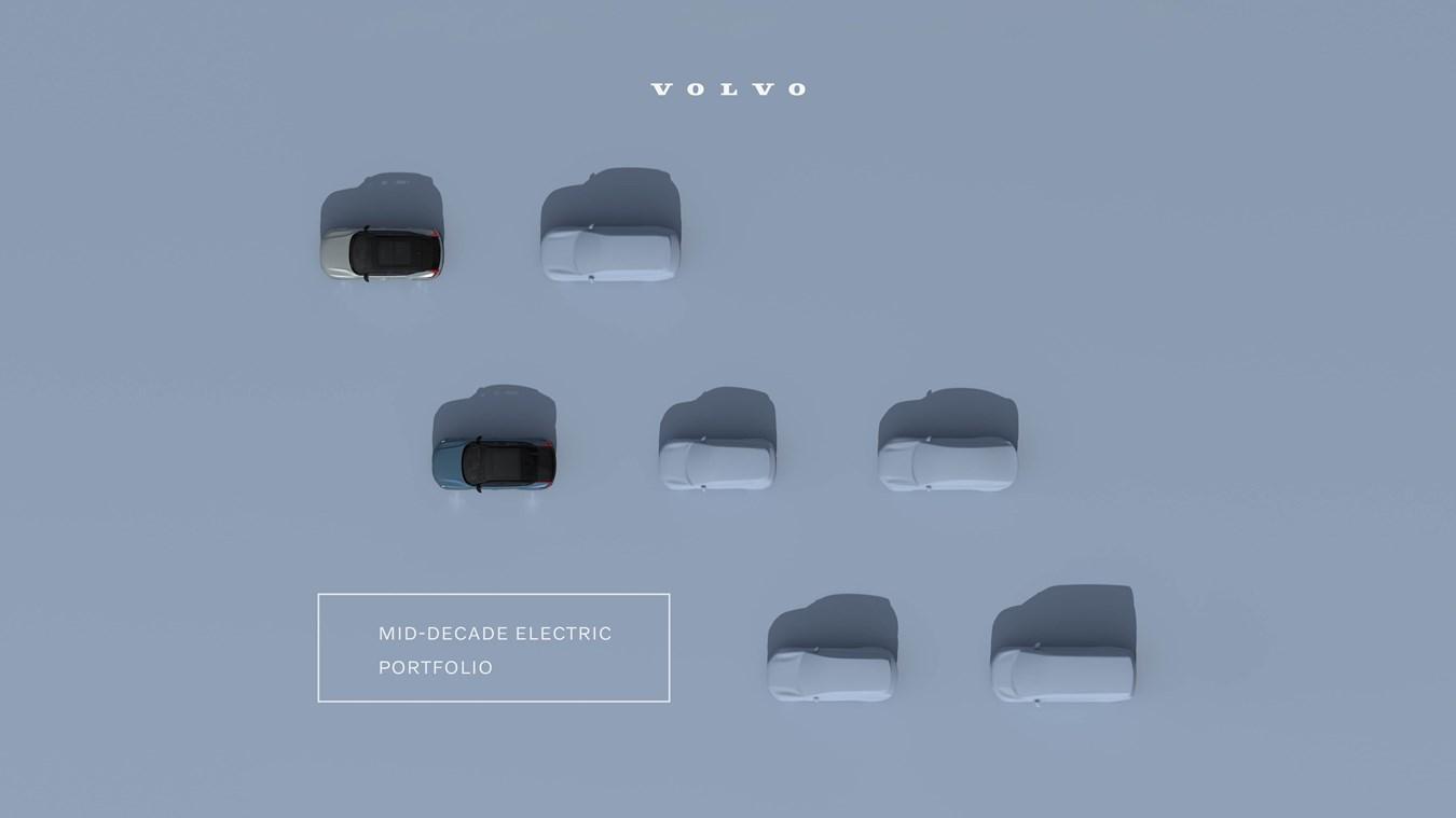 Dal 2030 Volvo Cars sarà completamente elettrica