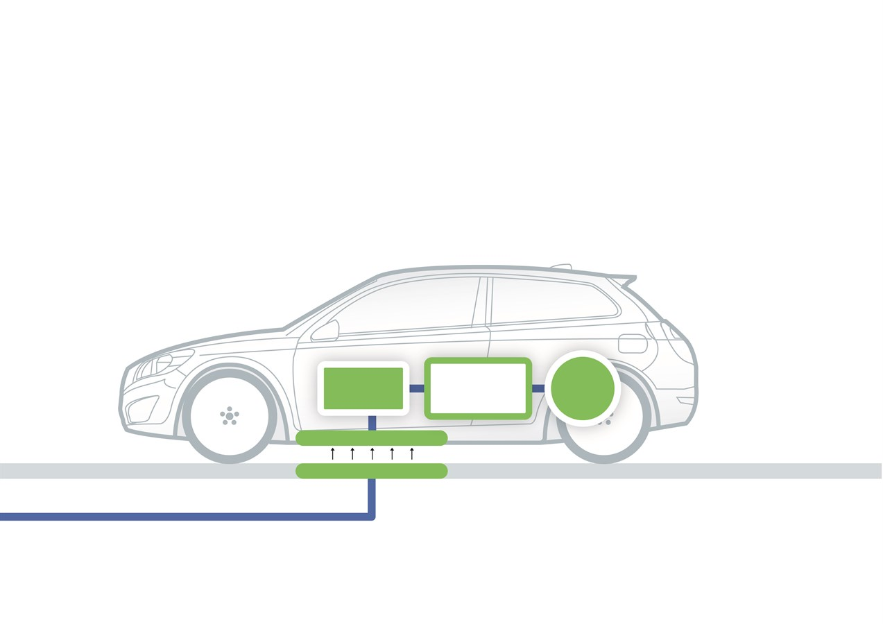 volvo car corporation participates in a project for the