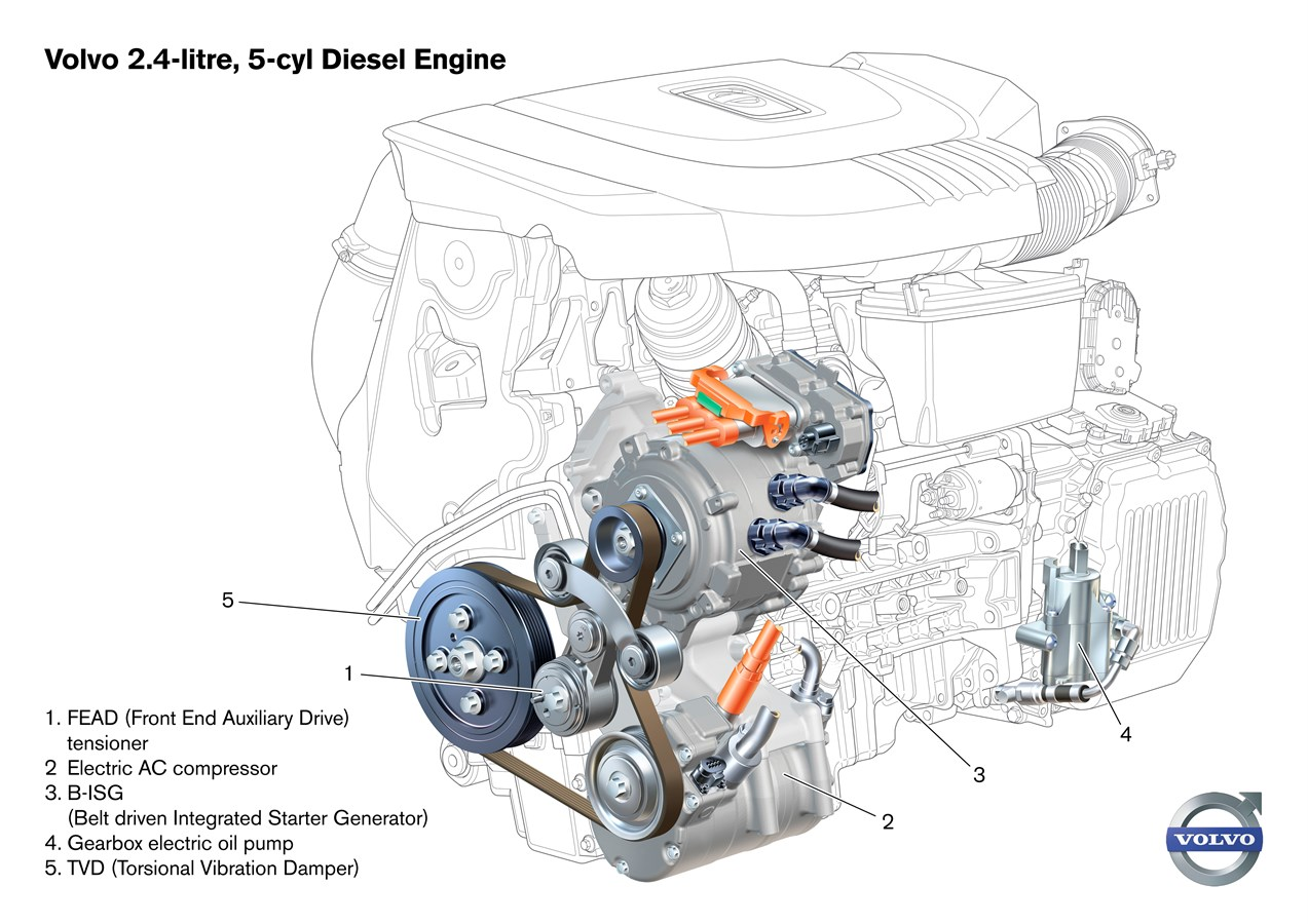 Volvo Car Corporation first with next-generation hybrids - the V60 Plug-in  Hybrid is three cars in one - Volvo Cars Belux Media Newsroom