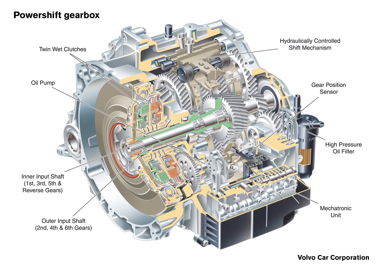 Volvo Cars launches Powershift - Two Transmissions in One ...
