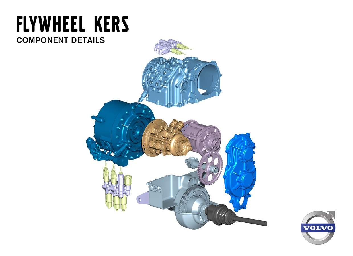 Volvo Car Corporation, Flywheel KERS, component details.