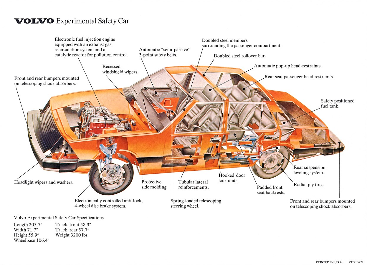 Volvo Experimental Safety Car From 1972 A Concept Long Before Porsche 914 Type Iv Engine Diagram Its Time In The Field Of Research Group Global Media Newsroom
