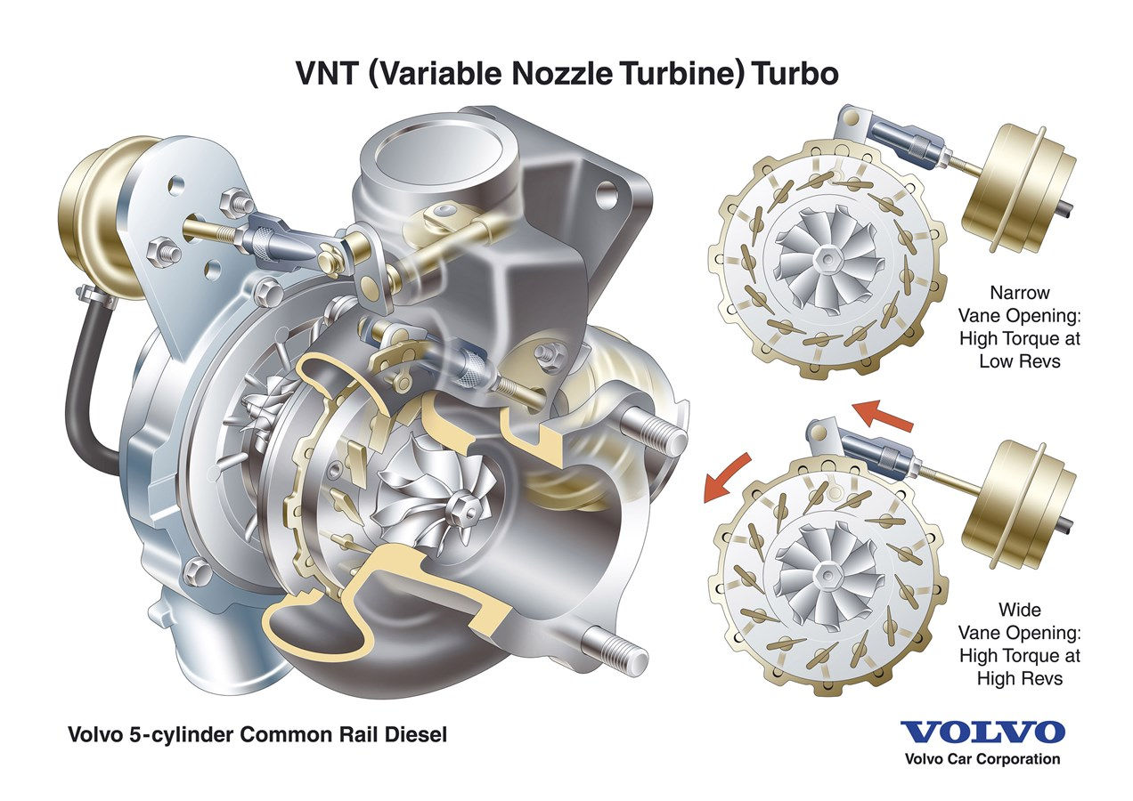 Volvo Joins The Diesel Party In Style Car Group Global Media 5 Cylinder Engine Problems Newsroom