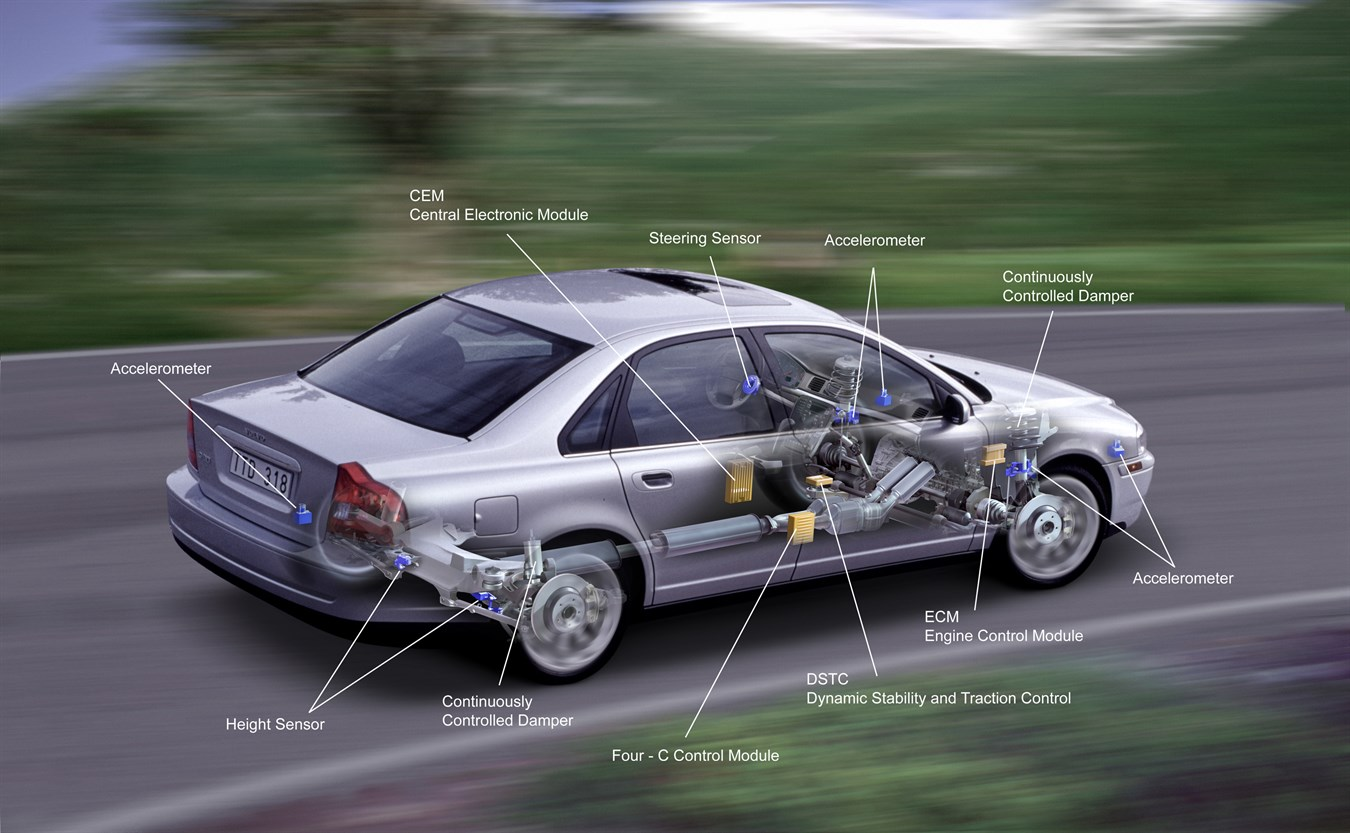 Volvo S80 with active chassis - with FOUR-C - Volvo Cars