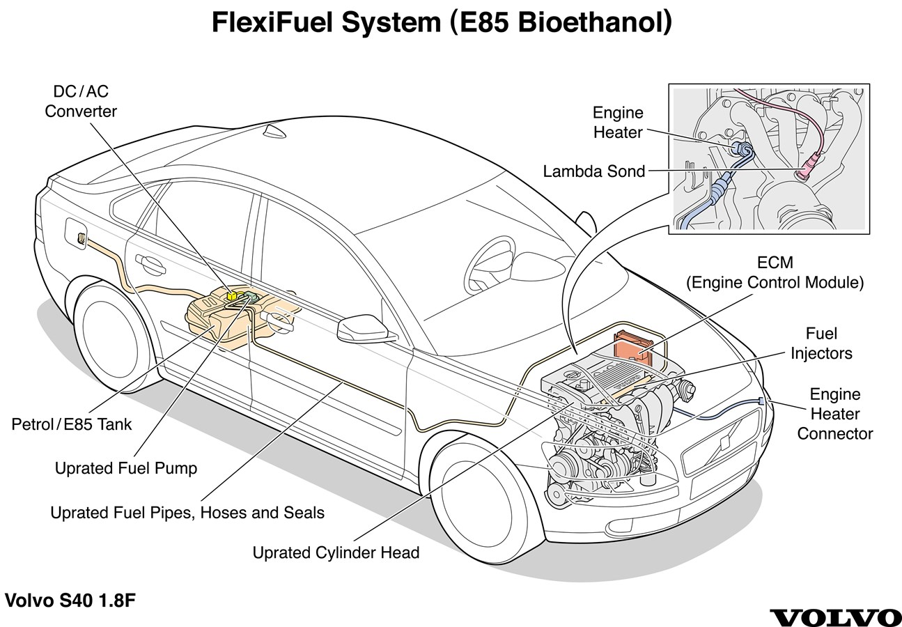 fifty per cent of the volvo car models can be powered by