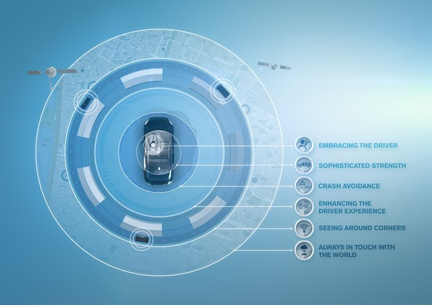 IntelliSafe in SPA – the core of Volvo safety