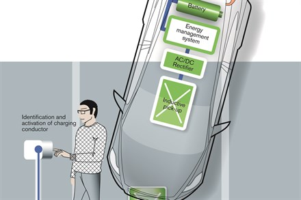 Volvo Car Corporation participates in a project for the development of inductive charging for electric cars