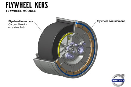 Volvo Car Corporation tests flywheel technology - cuts fuel consumption with up to 20 percent
