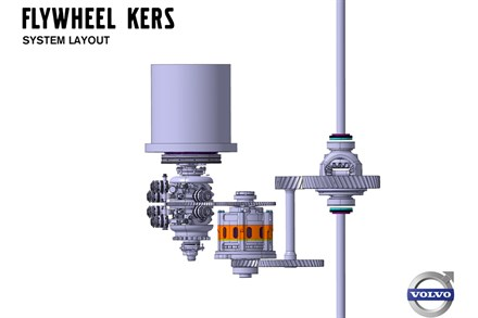 Volvo Cars tests of flywheel technology confirm fuel savings of up to 25 percent