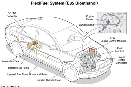 The New Volvo S40 Refined Sportiness And Increased Premium Feel