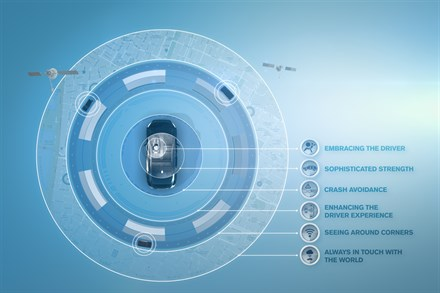 IntelliSafe avec SPA – the core of Volvo safety