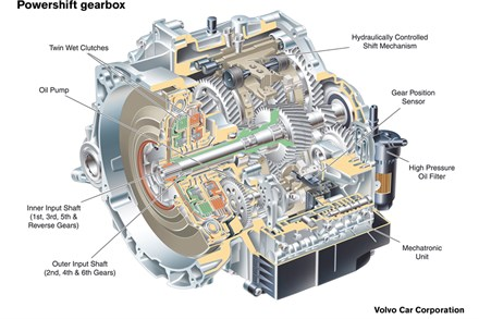 Smooth Powershift gearbox cuts fuel consumption by 8 percent in the Volvo C30, S40 and V50