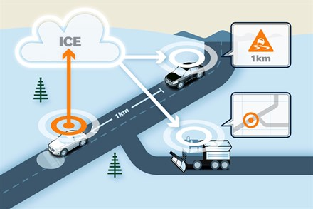 Volvo Cars puts 1000 test cars to use: Scandinavian cloud-based project for sharing road-condition information becomes a reality