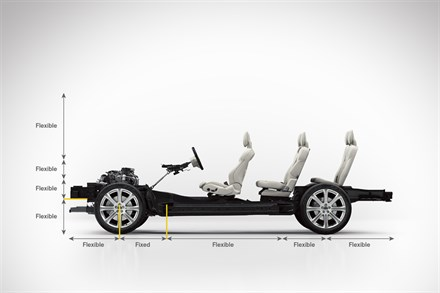 The all-new Volvo XC90 - Scalable Product Architecture (with text)
