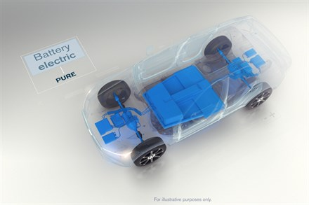 Volvo Cars' electrification strategy B-roll - Animation