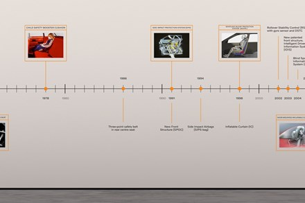 Volvo Cars safety innovations - a timeline
