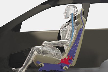 Volvo Cars' Whiplash Protection System