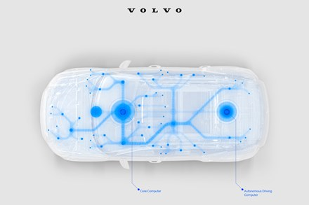 Volvo Cars deepens collaboration with NVIDIA; next-generation self-driving Volvos powered by NVIDIA DRIVE Orin