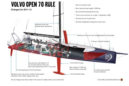 Sponsorship at Volvo Car Corporation, global level