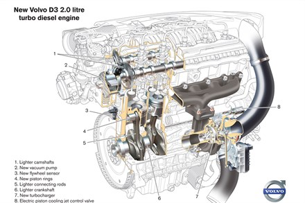 Volvo Car Corporation introduces start/stop technology in cars with automatic gearbox