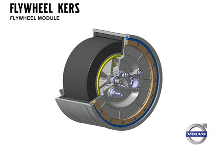 Volvo Car Corporation, Flywheel KERS, flywheel module.