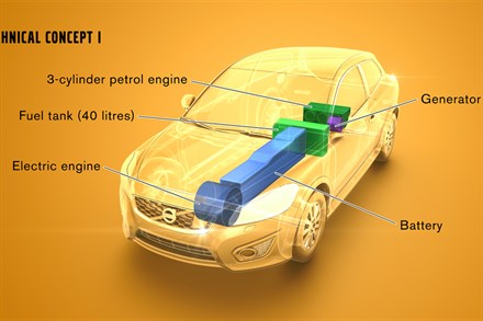 Volvo Car Corporation develops Range Extenders for electric cars - adding 1,000 km extra range