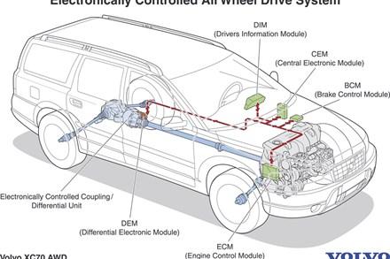 Detroit Auto Show 2003 Volvo Xc90 Volvo S60 R And V70 R Volvo